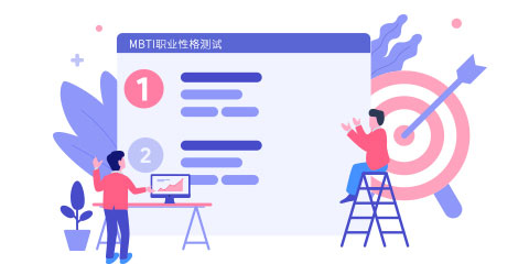 MBTI作业性情测验完整版
